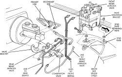 repair guides all wheel anti lock brake system abs description and operation autozone com