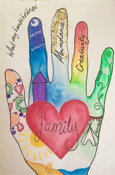 therapy ideas art therapy activity by michelle morgan art what my hands hold now and future healing art