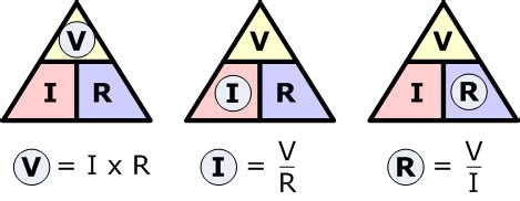 ohm s formula triangle ohms tutorial and power in electrical circuits