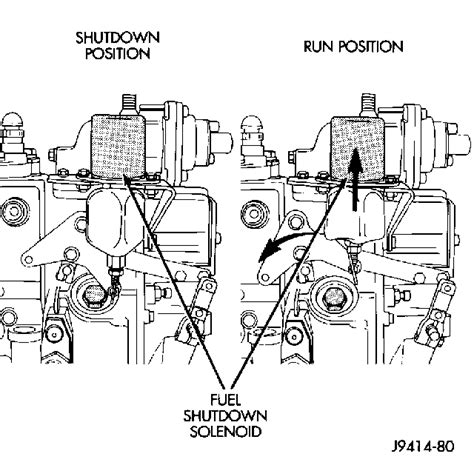 t 466 fuel shut solenoid wiring diagram t get free