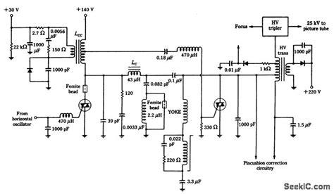 ic transistor horizontal circuit diagram horizontal deflection wiring diagram