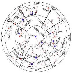 201 toile s 233 lectionn 233 e pour la navigation wikip 233 dia