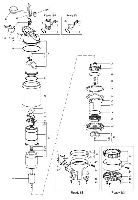 submersible parts diagram flygt 3068 wiring diagram repair wiring scheme