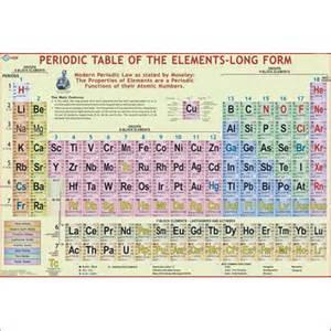 modern periodic table modern periodic table exporter