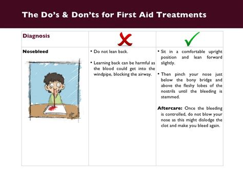 aid program template aid slides presentation