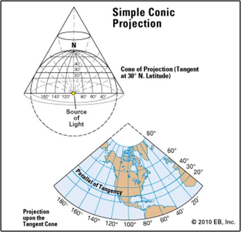 conic map conic projection encyclopedia children s