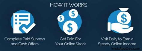 Earn Money Doing Surveys - let s make money online together imobappdev com