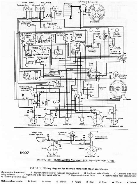 wiring diagram car indicators wiring just another wiring