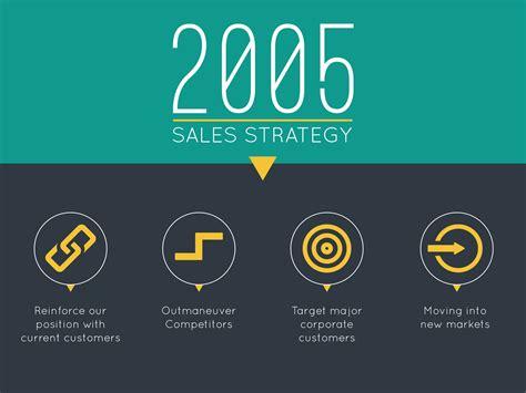 slides ppt design slide makeovers presentation design lessons from real