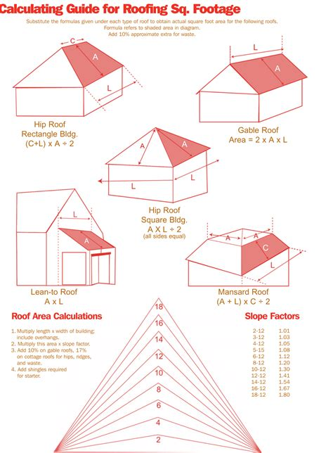 New Roof Estimate How To Measure And Estimate A Roof Like A Pro Diy Guide