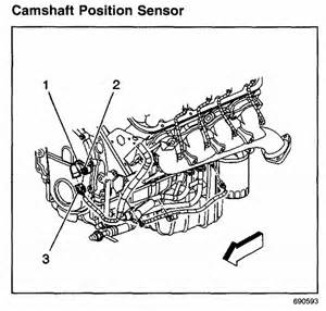 tell me the symptoms of a bad position sensor on the
