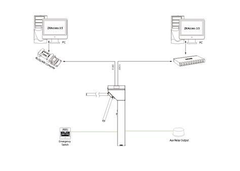 zk panel layout zk ts1022 torniquete bidireccional semiautomatico tipo