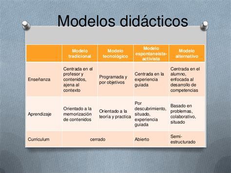 Modelo Curriculum Tecnologico cuadro comparativo modelos did 225 cticos