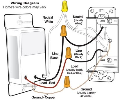 harbor ceiling fan wiring diagram fuse box and