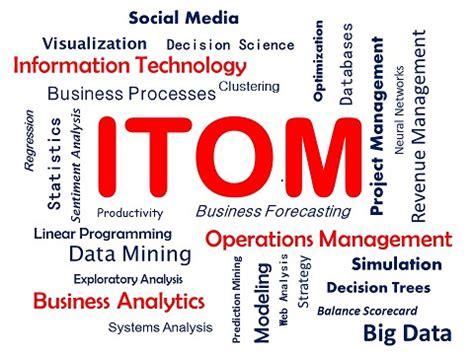 Cox Mba Decision by Informationtechnologyandoperationsmanagement Smu