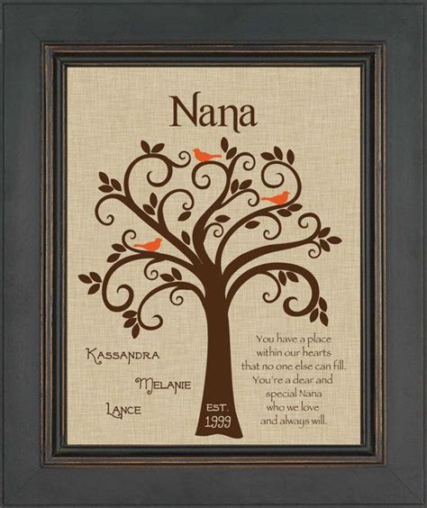 gifts for granddaughters 1000 ideas about grandmother birthday gifts on