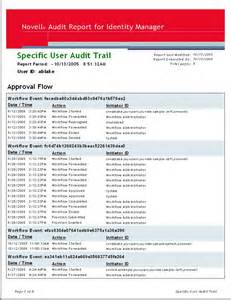 Audit Trail Report Sample Novell Doc Identity Manager Roles Based Provisioning