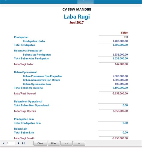 cara membuat laporan keuangan perusahaan industri membuat laporan keuangan perusahaan manufaktur dengan mudah