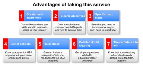 Mba Profile Evaluation by Premium Mba Profile Evaluation For Top Mba Applicants