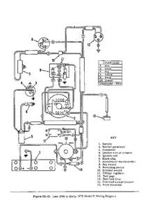 harley davidson golf cart engine diagram harley free
