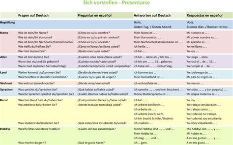 preguntas en aleman con wo sich vorstellen 171 aleman 237 a