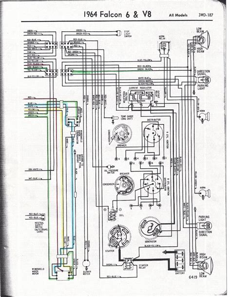64 ford falcon wiring diagram wiring diagrams image free gmaili net falcon diagrams