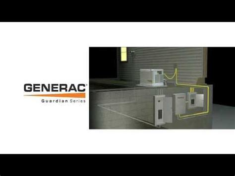 generac power systems how does a home standby generator