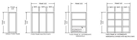curtain wall dimensions curtain wall panel dimensions curtain designs
