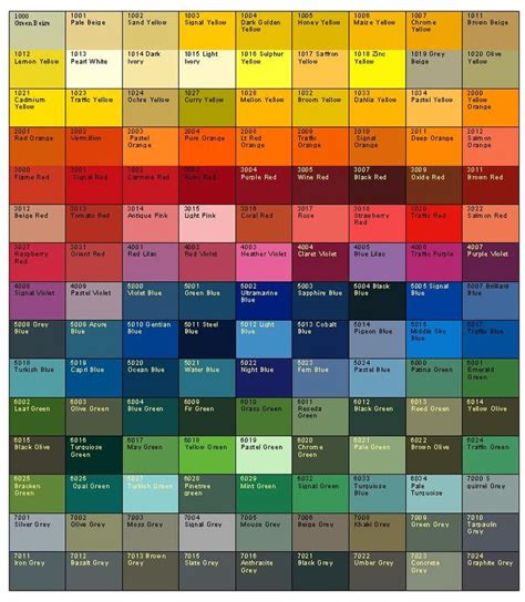 25  Best Ideas about Ral Color Chart on Pinterest   Ral colours, Paint colour charts and Colour
