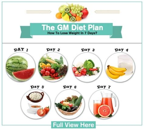 1 Day Fruit Detox Diet Plan by How To Reduce Weight By Fruits And Vegetables Quora