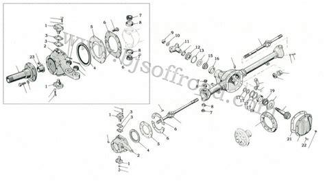 Is Jeep Part Of Gm Steering Knuckle Diagram Steering Tie Rod Diagram