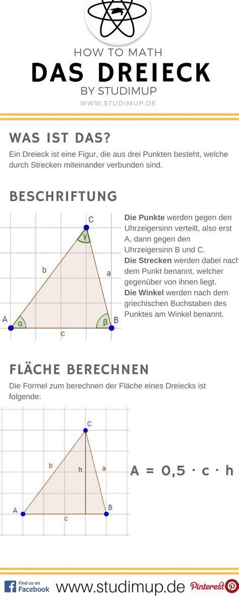 Mba Mpa Dual Degree by Die 25 Besten Ideen Zu Abitur Auf