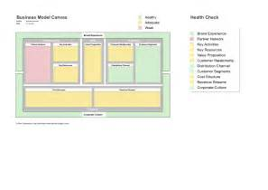 Canvas Template by Business Model Canvas Template Cyberuse