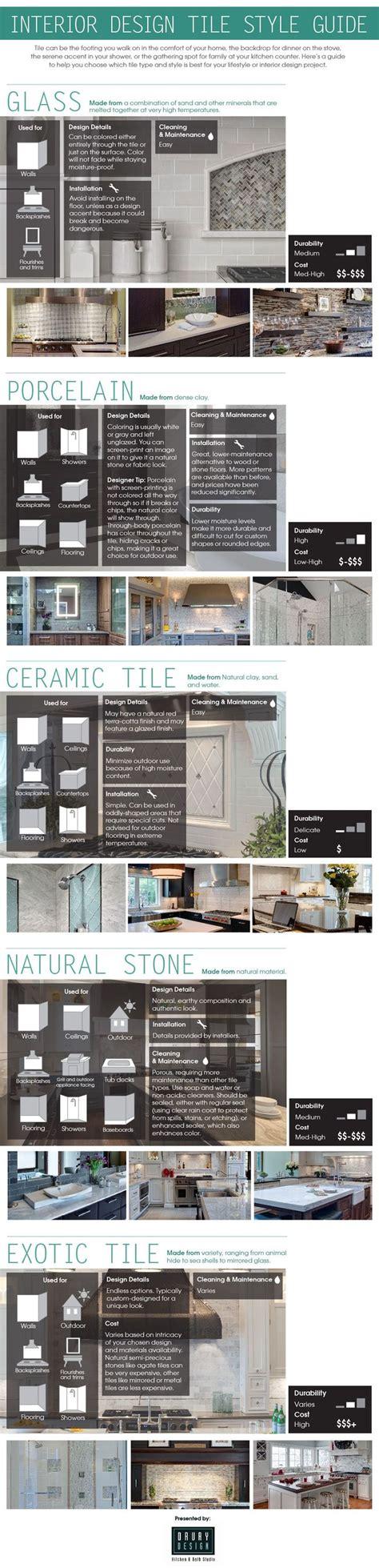 tips on interior design house plan interior design tips infographic best ideas on