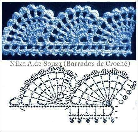 Incim Merak 17 best images about crochet edgings on filet