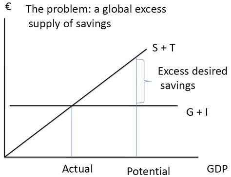 mish s global economic trend analysis 3d printer builds mish s global economic trend analysis neither krugman nor