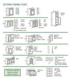 Kitchen standard depth of kitchen pleasing standard kitchen cabinet