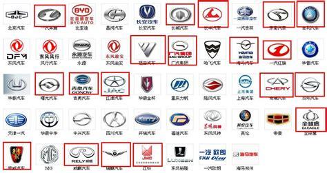 Alte Motorrad Marken Logos by Noicon101 La Machina
