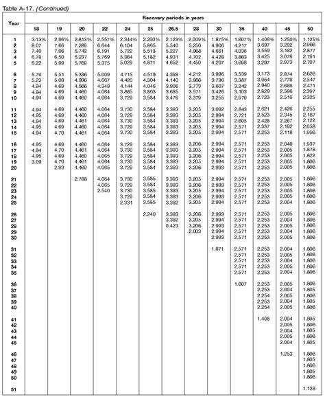 Furniture Depreciation by 92 Used Office Furniture Depreciation Brilliant