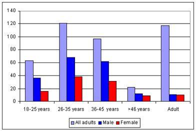 black death mortality rate graph 6 best images of black plague death chart black plague
