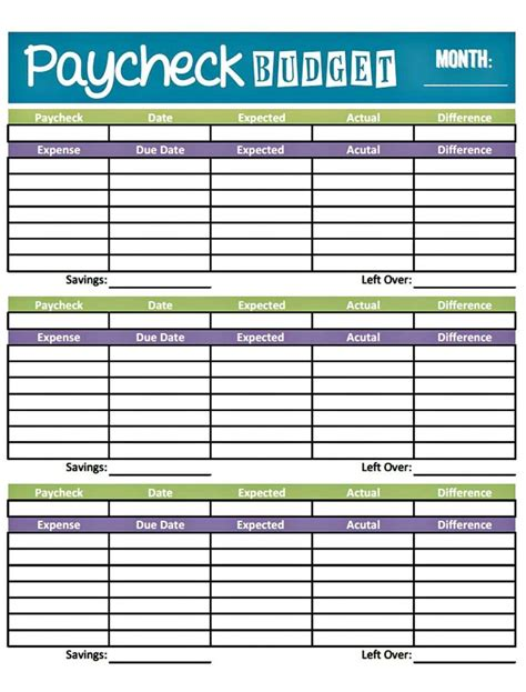 Dave Ramsey Budget Excel Template by Dave Ramsey Budget Spreadsheet Excel Laobingkaisuo
