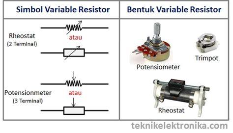 simbol resistor kapasitor dioda dan transistor simbol resistor beserta fungsinya 28 images pengertian resistor dunia elektronika komponen