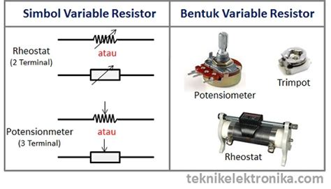 simbol sebuah resistor pengertian resistor dan jenis jenisnya teknik audio
