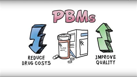 What Is Pharmacy by What Is A Pharmacy Benefit Manager Pbm
