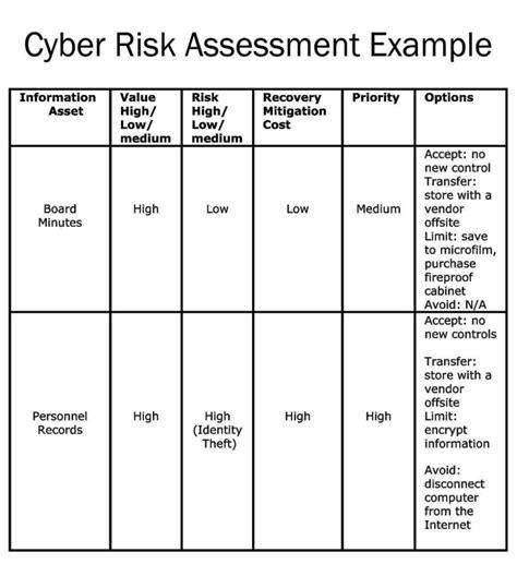 network risk assessment template network security risk assessment template