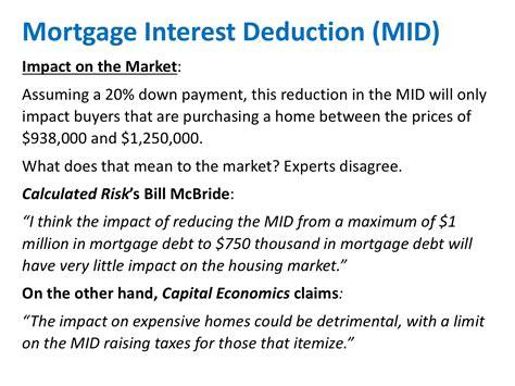house loan interest tax exemption limit house loan interest tax exemption limit 28 images student loan interest deduction