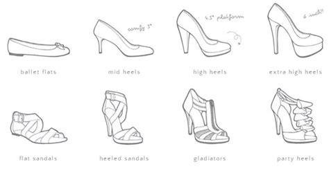 how to draw shoes drawing on how to draw tiger and shoes