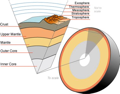 section of lithosphere that carries crust lithosphere simple english wikipedia the free encyclopedia