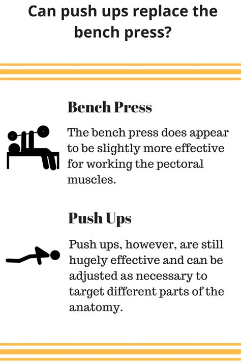 whats a bench press push up vs bench press 28 images lift doctor the