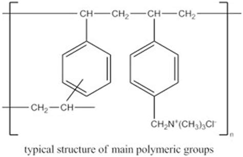 Cholestyramine Mold Detox by Cholestyramine Questran Health Rising
